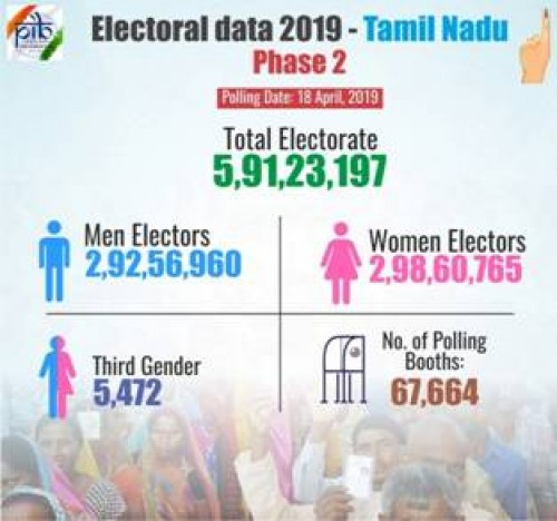 general election in tamil nadu